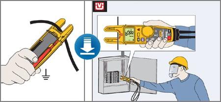 How FieldSense technology works